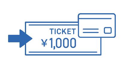 店舗でご利用いただける「1,000円割引券」を カードと一緒に送付