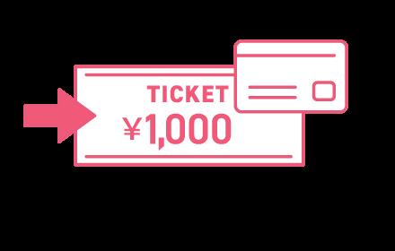 店舗でご利用いただける「1,000円割引券」をカードと一緒に送付